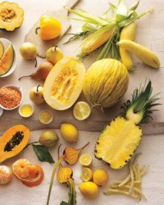 Kollased viljad