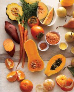 Oranžid viljad