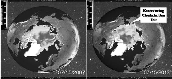 Põhja-Jäämere taastumine
