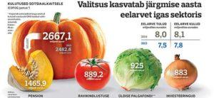 Foto: E24 Majandus