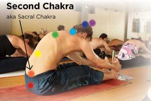 Sakraaltšakra Foto: Core Power Yoga
