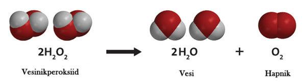 vesinikperoksiid