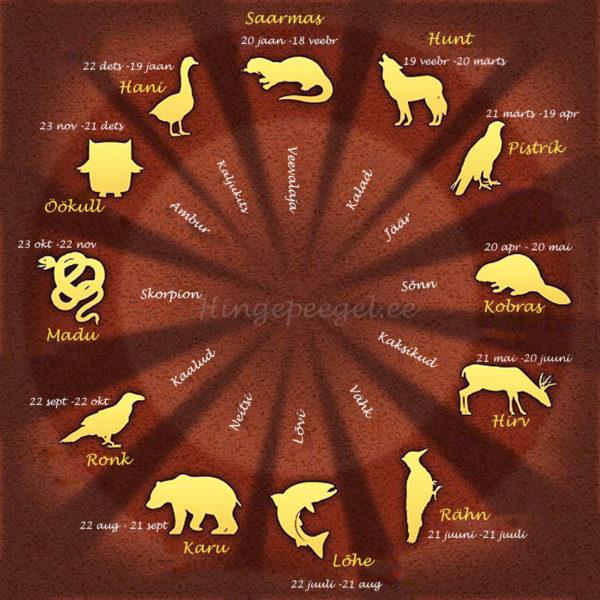 indiaani astroloogia